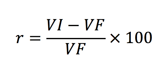 fórmula cálculo rentabilidad